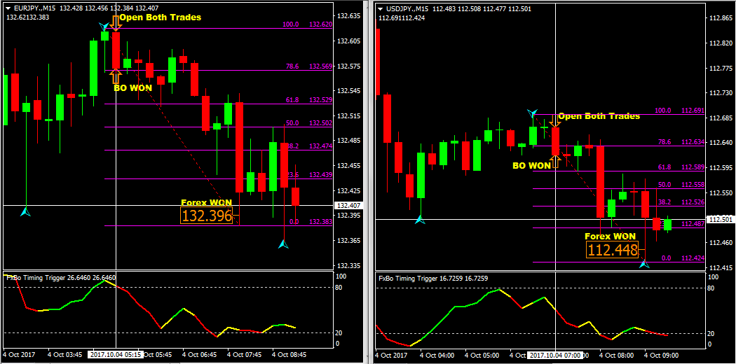 15 Minute Trades